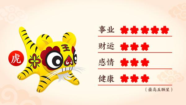 虎Tiger