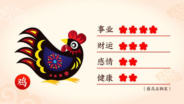 鸡Rooster